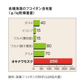 クラフフロク用_2